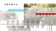 【三鷹〜立川】「日常を旅する」と 国分寺ブックタウン・フェスティバル